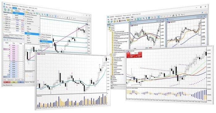 MetaTrader 5 Technical Analysis